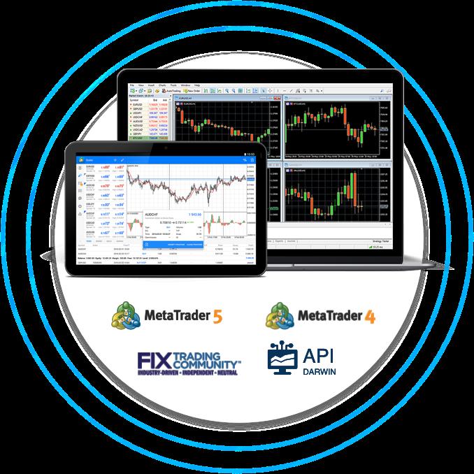 Trading Platforms, APIs & Market Connectivity - Darwinex